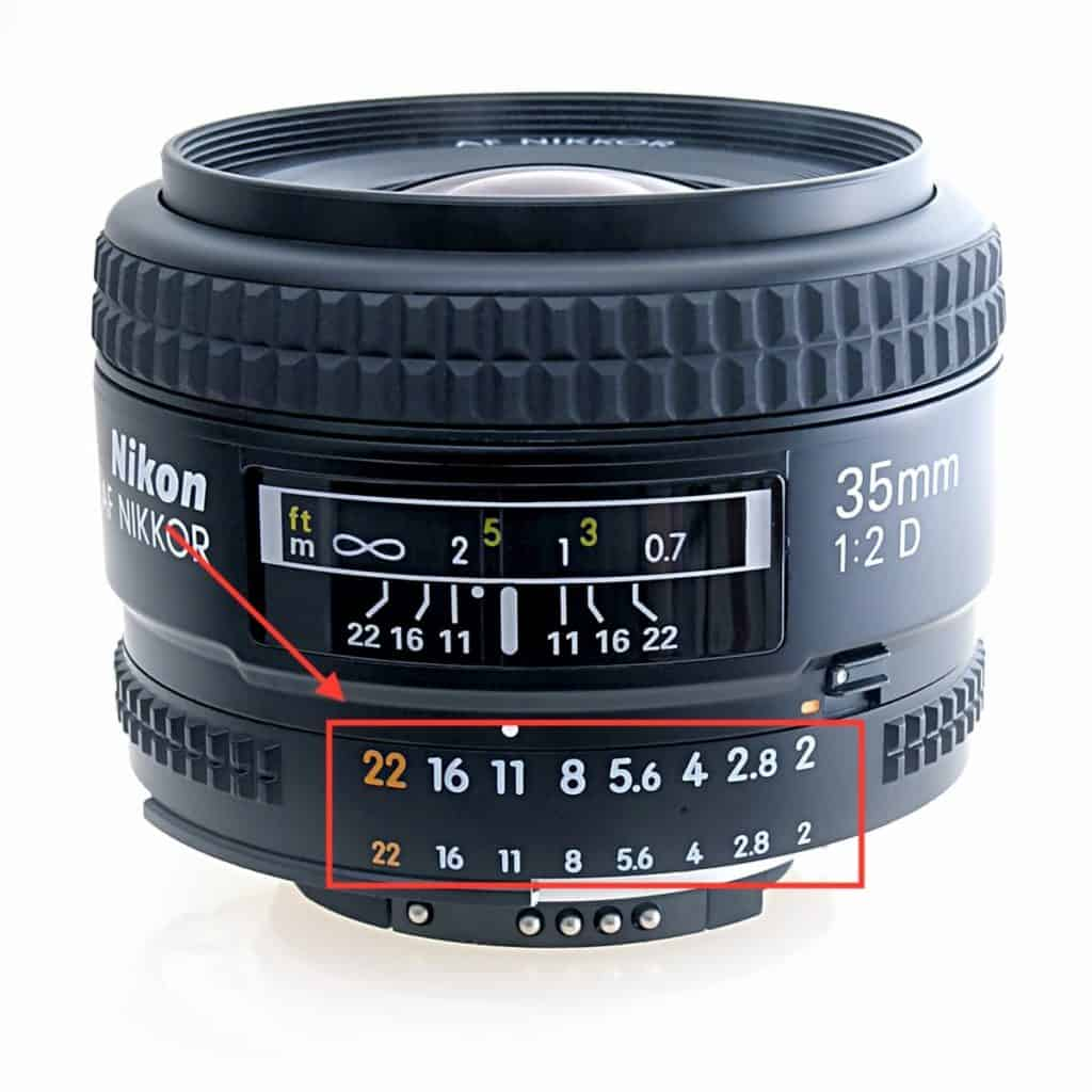 Number range on the side of your lens - CreativeRAW