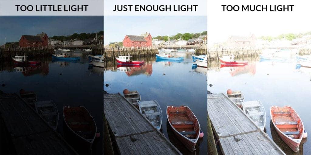 Aperture and Exposure (Light) Explained - CreativeRAW