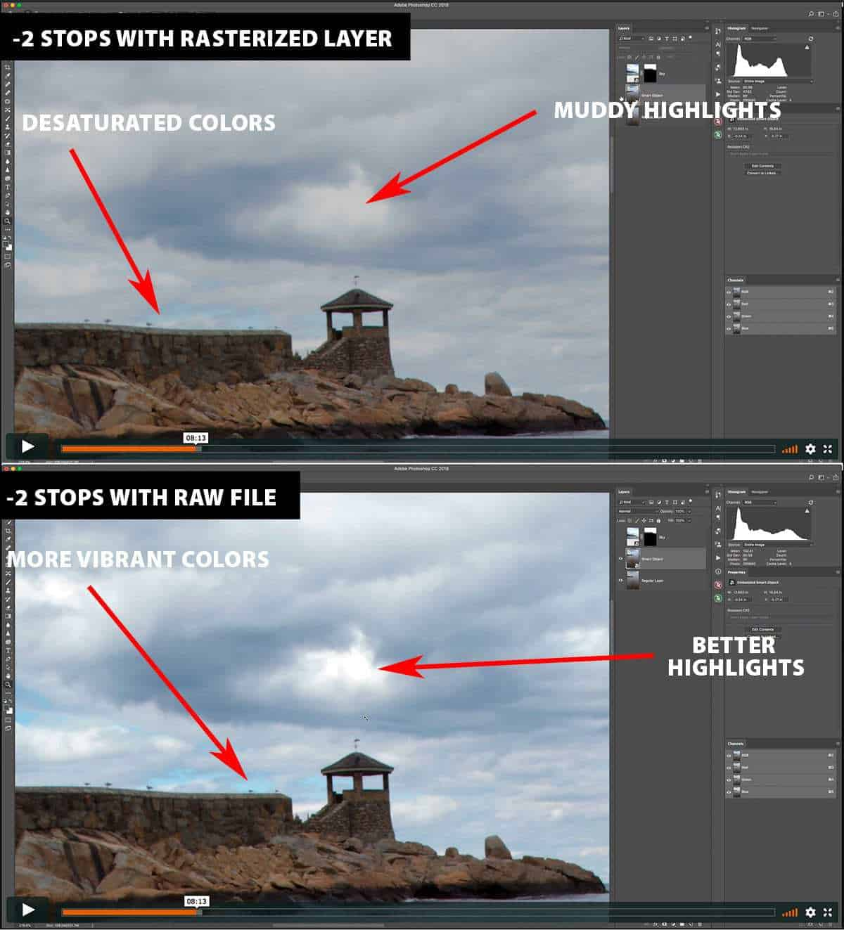 Smart object and a Rasterized Layer in Photoshop.