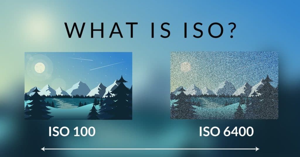 What is ISO? - CreativeRAW