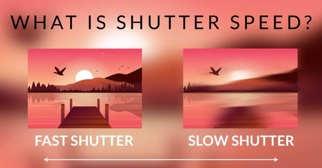 Shutter Speed for Photography - CreativeRAW